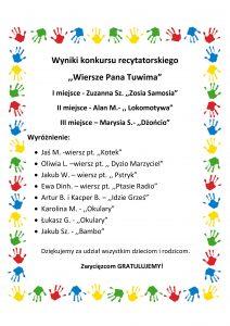 Konkurs Recytatorski Wiersze Pana Tuwima Parafia św